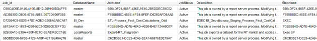 SQL-Agent-Jobs-Status-Results